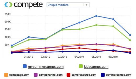 Compete graph.jpg